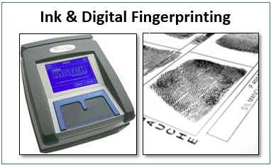 Ink & Digital Fingerprinting